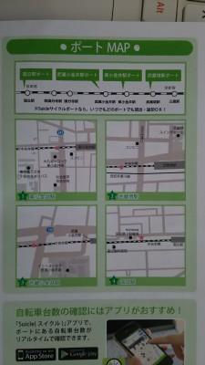 suicleポートマップ